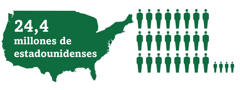 Mapa que refleja los 24,4 millones de estadounidenses que padecen cataratas actualmente.