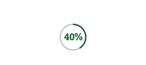 Imagen de icono circular que indica que el 40 % de las personas con cataratas también necesita corrección del astigmatismo.